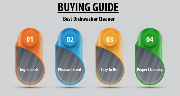 Buying Guide-Best Dishwasher Cleaner