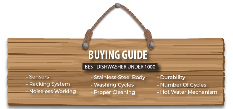 Infographic Buying Guide – Best Dishwasher under 1000